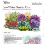8 amazingly cool tips: vegetable garden landscape projects garden design De