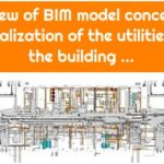 Top view of BIM model conceptual visualization of the utilities of the building ...