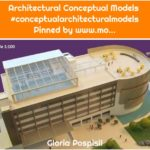 Architectural Conceptual Models #conceptualarchitecturalmodels Pinned by www.mo...