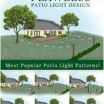 How to Plan and Hang Patio Lights - Christmas Lights, Etc Learn how to ...