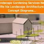 Landscape Gardening Services Near Me his Landscape Architecture Concept Diagrams...