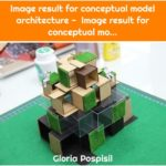 Image result for conceptual model architecture - Image result for conceptual mo...