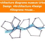 architecture diagrams museum Urban Design #Architecture #Design #Diagrams #muse...