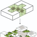 architecture diagrams house Urban Design #Architecture #Design #Diagrams #House...