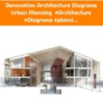 Renovation Architecture Diagrams Urban Planning #Architecture #Diagrams #planni...