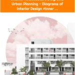 Interior Architecture Diagrams Urban Planning - Diagrams of Interior Design #Inner ...