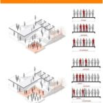 level of privacy #architecture #diagram - Hair Styles - - #abstractmodelarchit...