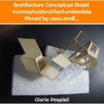 Architecture Conceptual Model #conceptualarchitecturalmodels Pinned by www.modl...