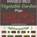 Garden plan for raised bed, #bed #elevated #garden #Plan #raisedvegetablegarden