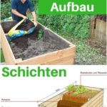 A raised bed is not only good for the back, but also for the plants .... -